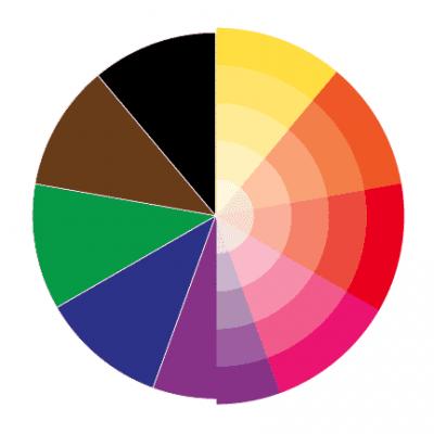 Kleuren & kleurgradaties